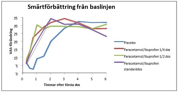 Hur är halverings tiden används i kol dating Eclipse hastighet dating
