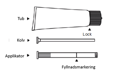 Blissel components