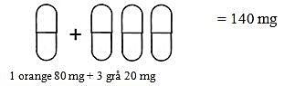 Cometriq 140 mg