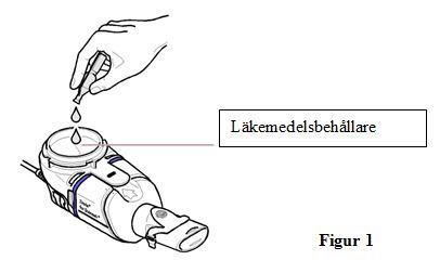 Zirela handnebulisator