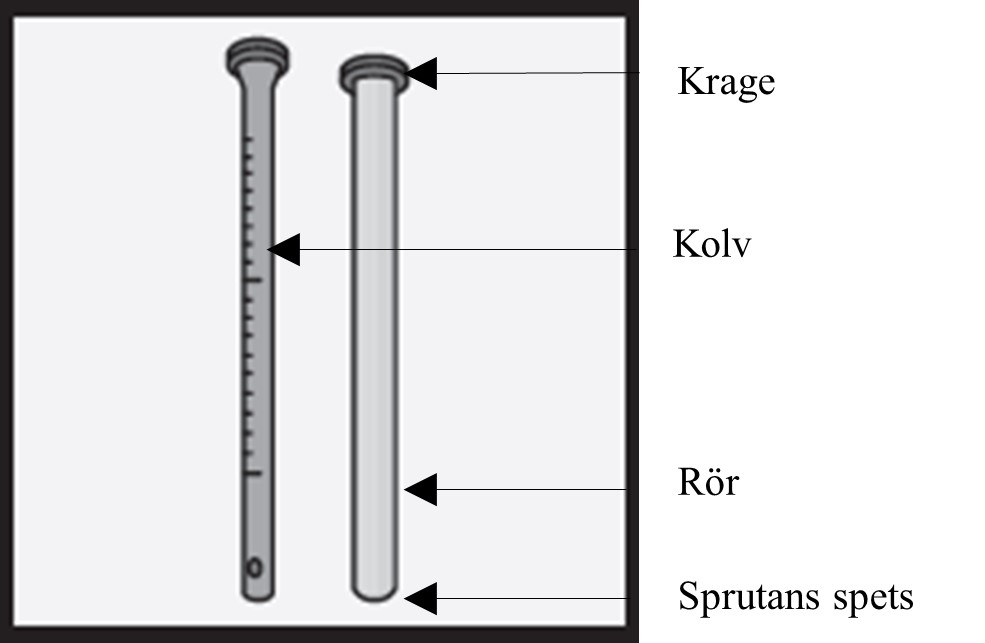 Spruta 1
