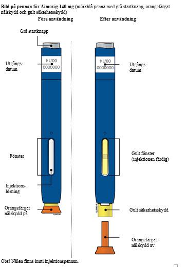 Bild på penna 140 mg