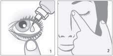 Hur du använder ögondropparna