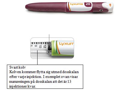Lila Lyxumia 20 mikrogram