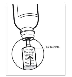 Luftbubbla