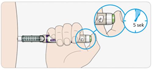 """Håll injektionsknappen intryckt hela vägen in och när du ser """"0"""" i doseringsfönstret, räkna långsamt till 5."""