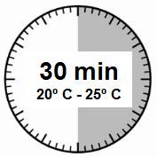 Bild på tidsintervall för rumstemperatur.