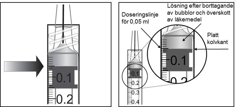 Bilden visar hur du tar bort överblivet läkemedel ur sprutan