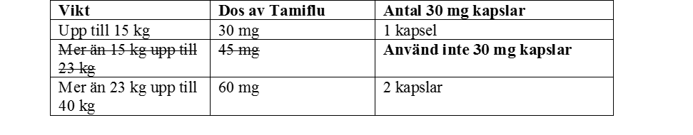 Tamiflu 30mg