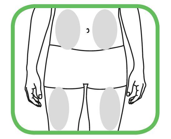 Bilden beskriver lämpliga injektionsställen på låren och buken