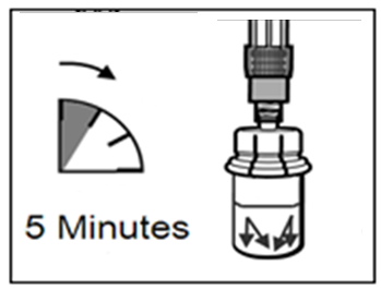 Låt injektionsflaskan stå i minst 5 min.
