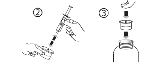 Skilj adaptern från sprutan, sätt därefter adaptern i flaskhalsen