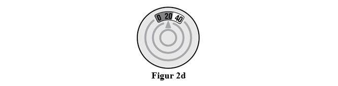 figur2d