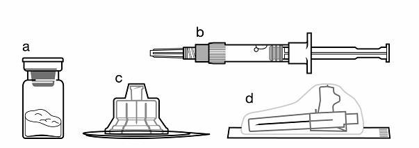Bild på de olika delarna i injektionsförpackningen.
