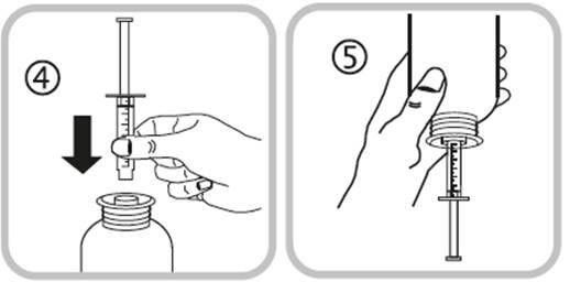 Bilden visar hur du sätter sprutan för oral användning i adapterns öppning och vänder flaskan upp och ner