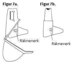 Figur 7a, 7b