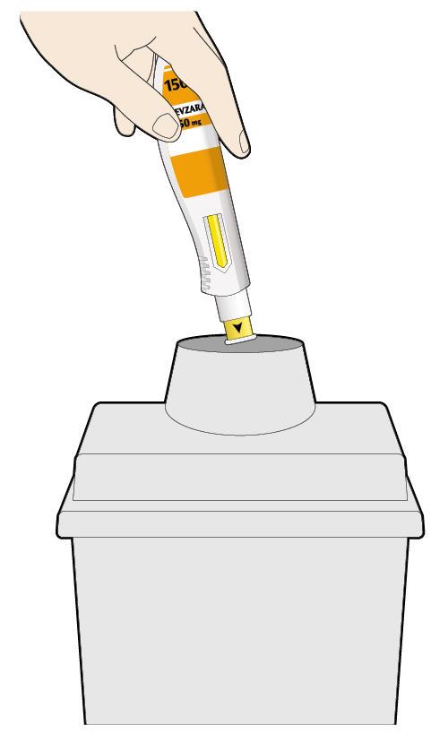 Bilden visar att du ska lägga den använda pennan och hylsan i en sticksäker behållare direkt efter användning