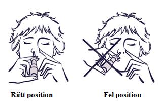 Sprayposition