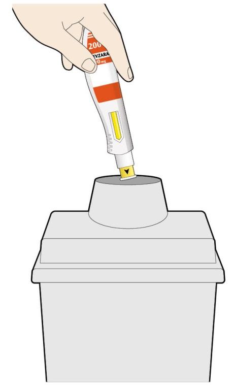 Bilden visar att du ska lägga den använda pennan och skyddshylsan i en punkteringssäker behållare direkt efter användning