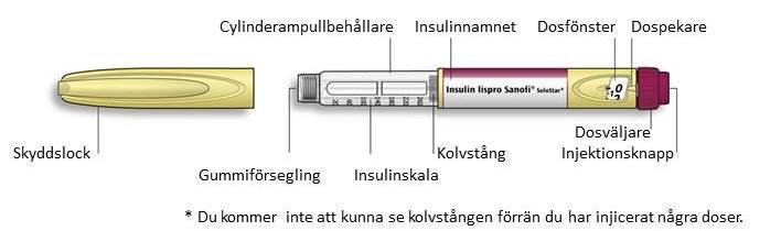 Injektionspenna