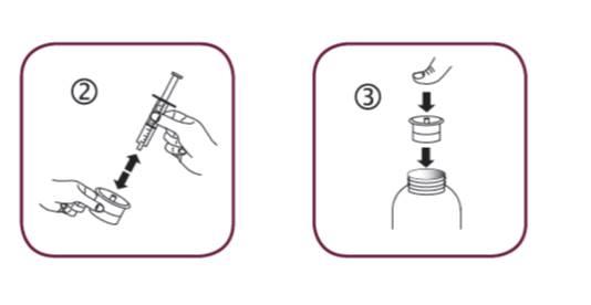 Bilden visar hur du tar bort adaptern från dossprutan och sätter den på toppen av flaskan