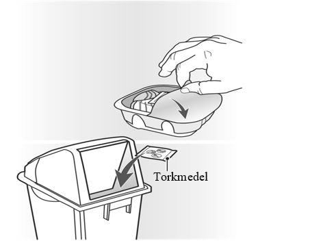 Kasta påsen med torkmedel