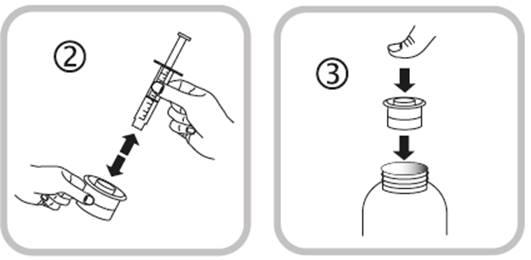 Bilden visar hur du tar av adaptern från sprutan och sedan sätter den i flaskhalsen