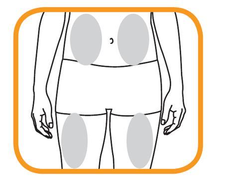 Bilden visar att du väljer ett injektionsställe på låret eller buken