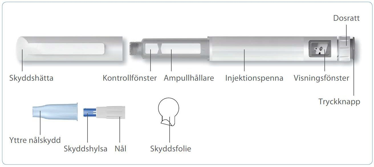 Beskrivning av Besremi 250 mikrogram förfylld injektionspenna