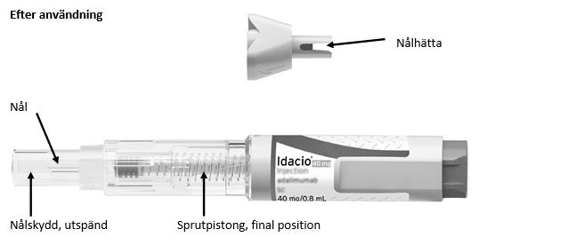 Idacio förfylld injektionspenna efter användning