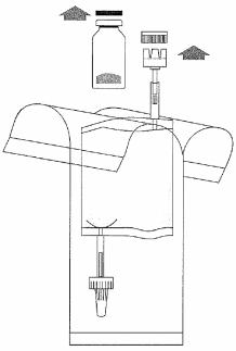 Ta av locken från injektionsflaskan och instillationssystemet. Placera avfallspåsen nära till hands.
