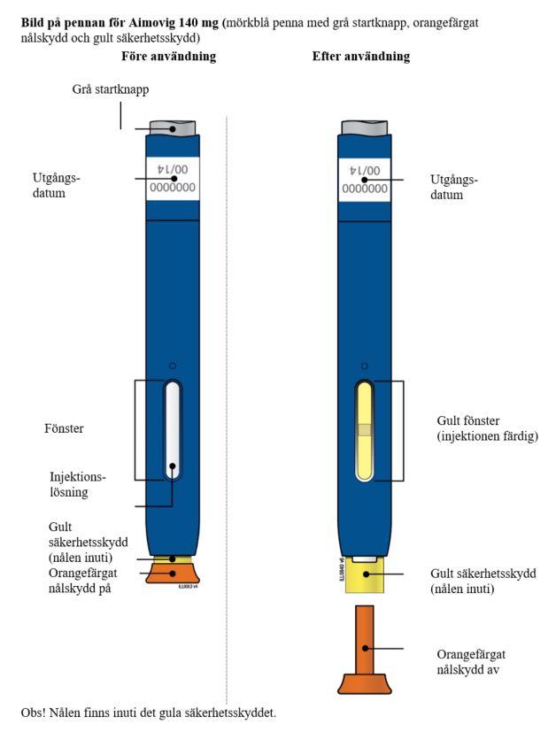 Bild på pennan för Aimovig 140 mg