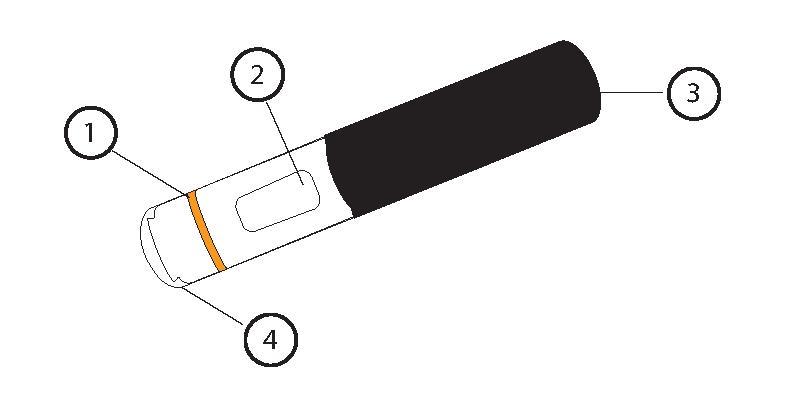 Bilden beskriver de olika delarna av injektionspennan