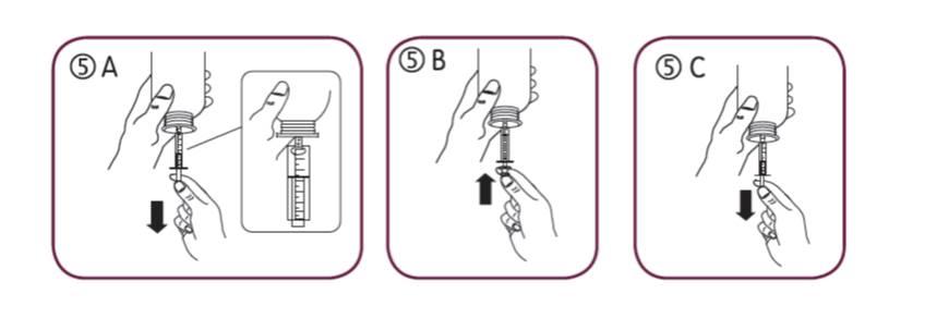 Bilden visar hur du fyller dossprutan genom att dra ned kolven och sedan trycka in kolven för att avlägsna luftbubblor och till sist dra ned kolven till graderingen för din dos