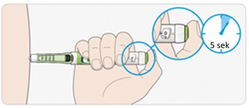 """Håll injektionsknappen intryckt hela vägen in och när du ser """"0"""" i doseringsfönstret, räkna långsamt till 5"""
