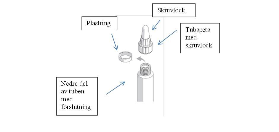 öppningsinstruktion av tub