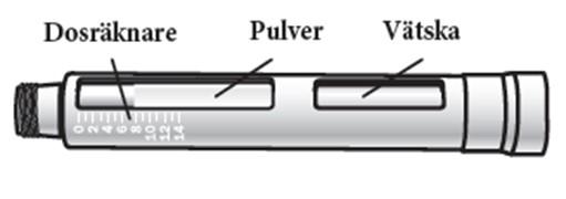 Cylinderampull