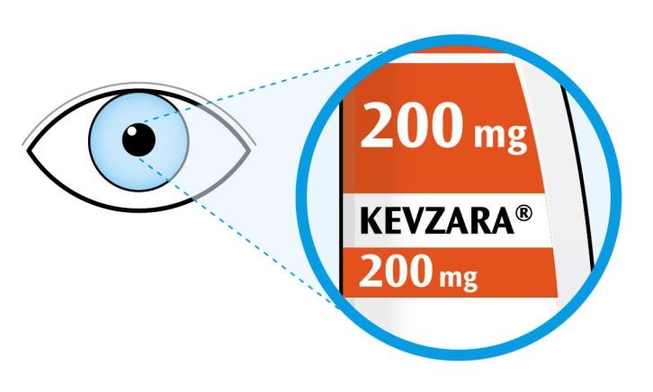 Bilden visar att du ska titta på etiketten för att kontrollera att du har rätt läkemedel och korrekt dos