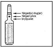 Beskrivning av ampullen