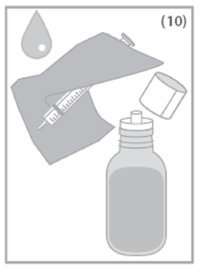 Tvätta doseringssprutan med vatten efter användning och stäng flaska med plastskruvlocket