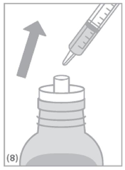 Vänd flaskan rätt upp och ta loss doseringssprutan