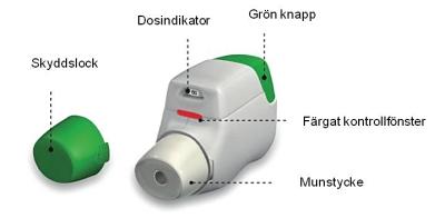 Bekanta dig med inhalatorn