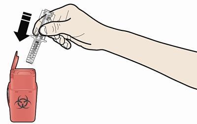 Kasta den använda förfyllda sprutan