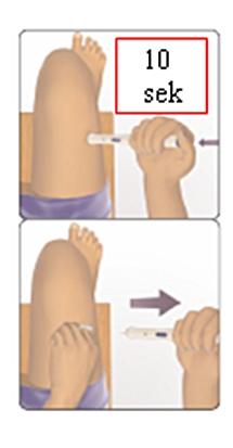 Bilden visar hur man injicerar med Avonex Pen