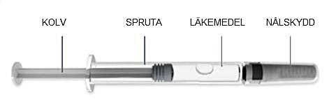 Sprutans delar