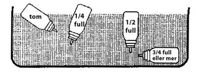 Bild på  aerosolbehållare i vatten.