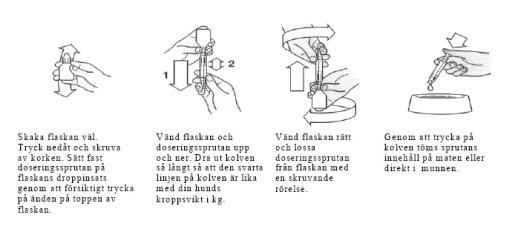 Bilden visar hur man drar upp vätska i doseringssprutan