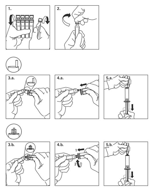 Hanteringsinstruktioner för plastampuller i polypropylen