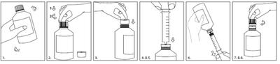 Anvsiningar om hur du använder sprutan och adaptern