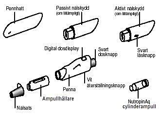 Bilden visar alla delar som ingår i NutropinAq Pen.
